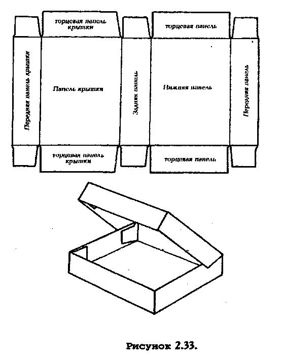 Простые коробочки своими руками с крышкой