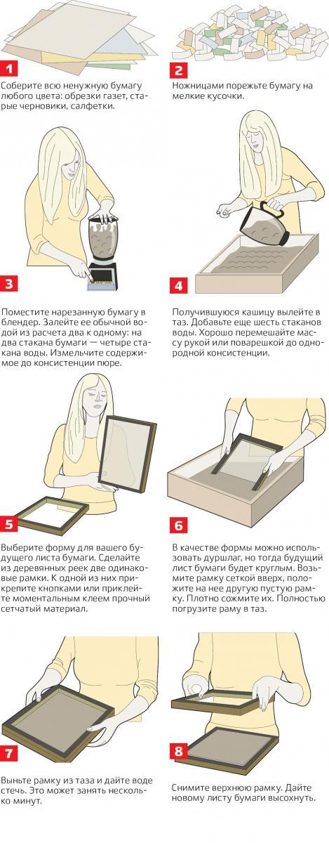 Как сделать корректор в домашних условиях для бумаги