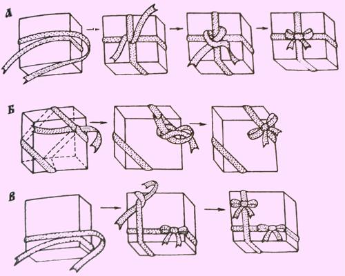 Как упаковать подарок тонкой лентой 6