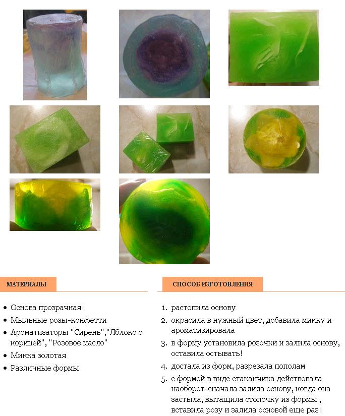 Какие ингредиенты нужны для мыла в домашних условиях - 3dfuse.ru