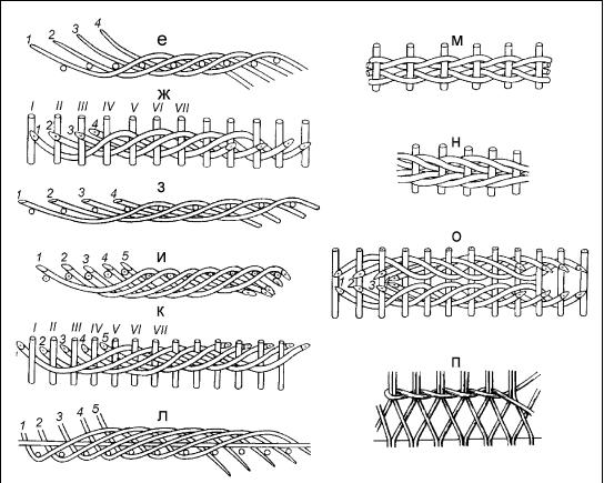 Плетение корзинка схема