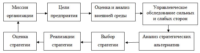 в менеджменте разработка инструкций по технике безопасности